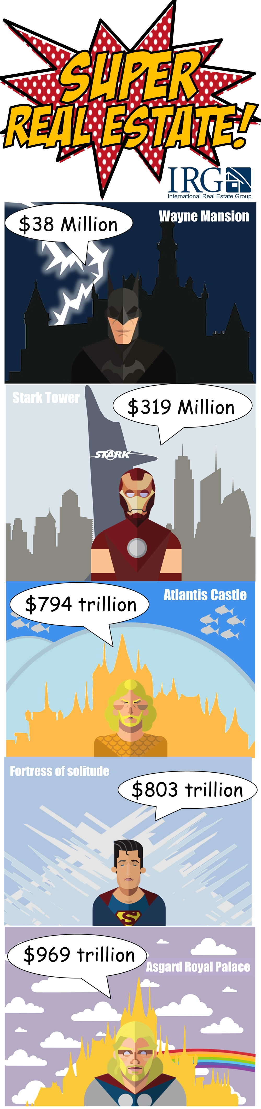Super #realestate, here are some of the estimated prices of #Superhero's Properties on #nationalsuperheroday