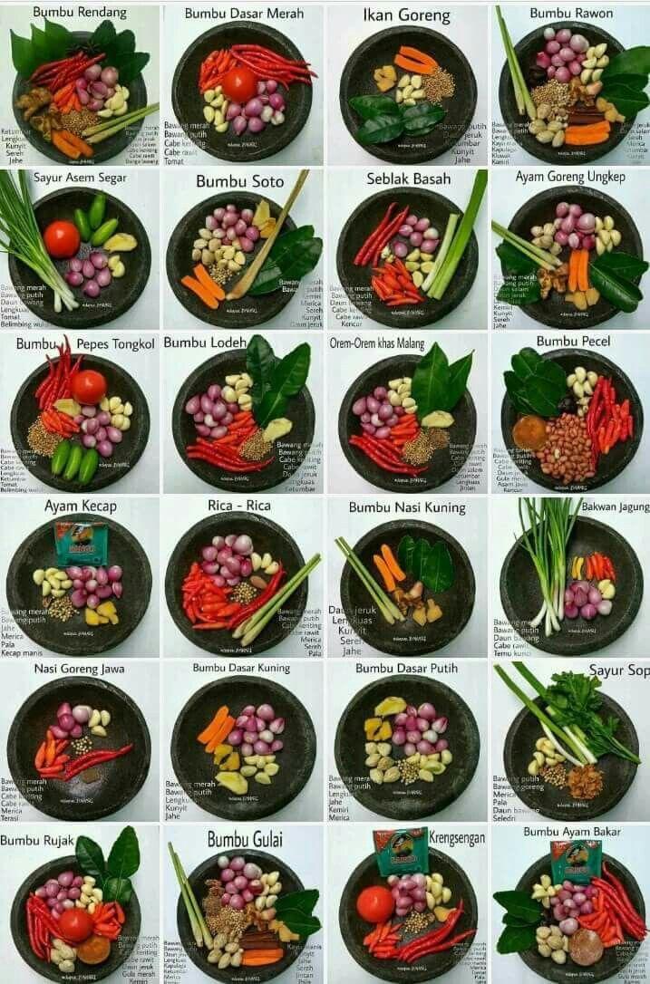 Bumbu Spices Resep Resep Makanan Masakan Asia