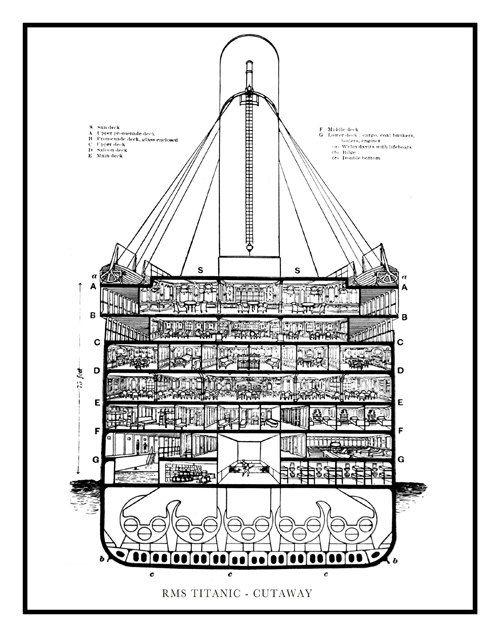 Titanic Cutaway Art Print Poster Vintage Illustration Item Etsy Rms Titanic Titanic Titanic Ship