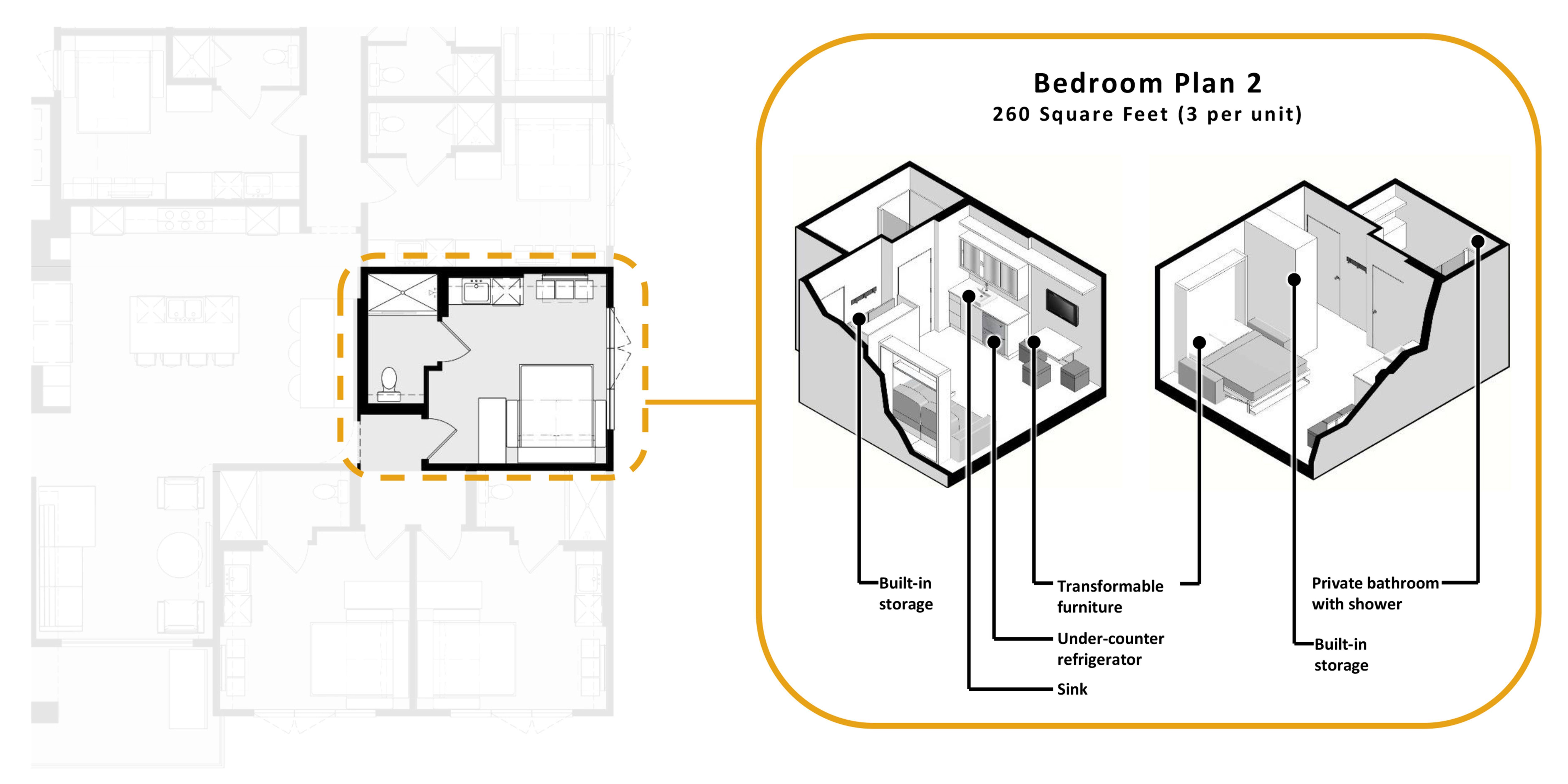Bedroom Plan 2 Three Per Unit At 260 Square Feet This Bedroom