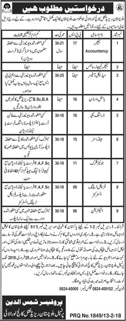 Balochistan Residential College Jobs  In Lorali For Medical