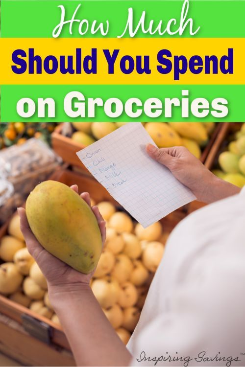 How Much Should I Be Spending On Groceries - Compare Your ...