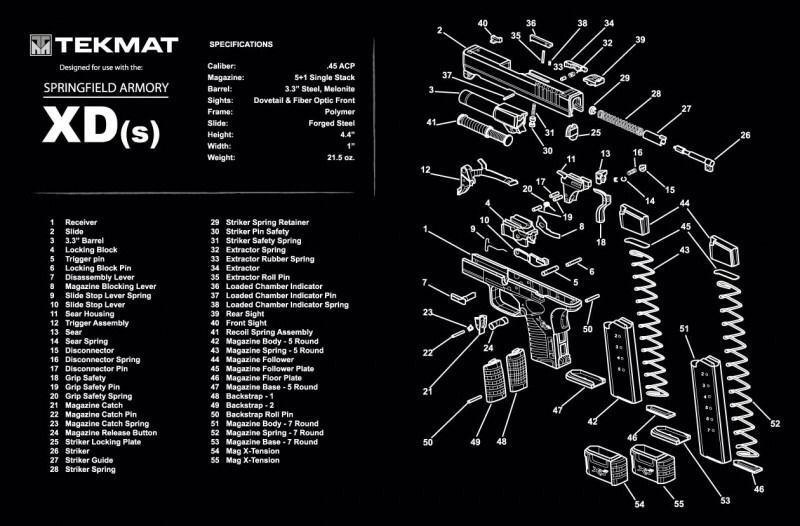 springfield armory xds tekmat cleaning pad 17 schematic exploded rh pinterest com Springfield XD 40 Diagram Springfield XD Magazine Diagram