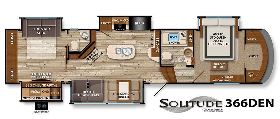 Front Living Fifth Wheel Floor Plans Display
