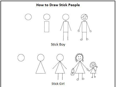Image Result For How To Draw Good Stick People Figuras Humanas Trabalho De Arte Arte Para Criancas