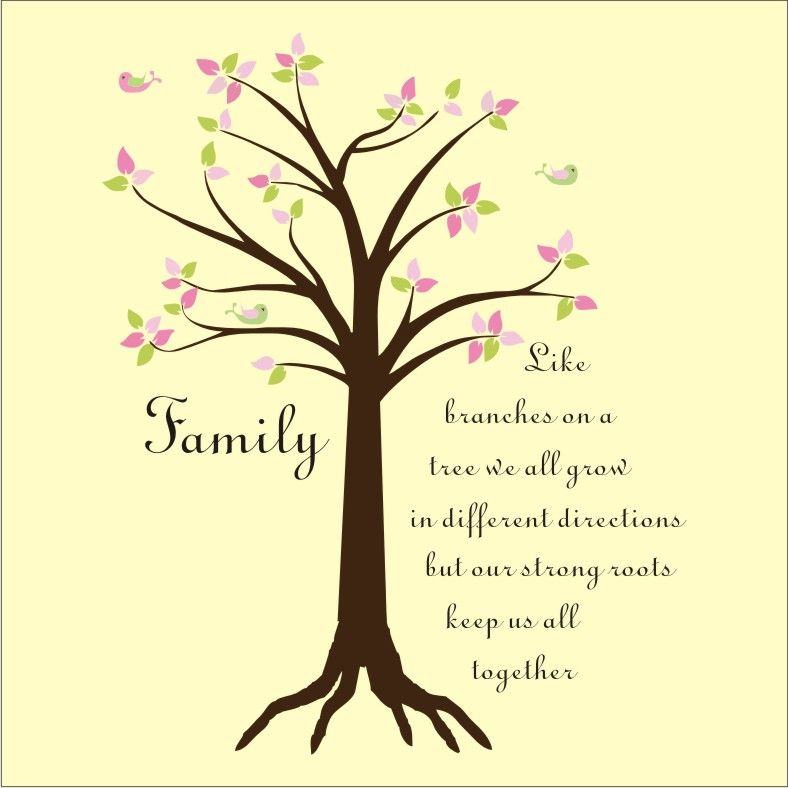 Family Tree Design Ideas family tree projects gift ideas on mothers day Find This Pin And More On Tattoo Ideas Family Tree