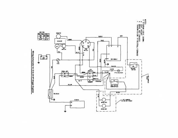 1995 Harley Davidson Flhr Road King Wiring Diagram | Wire