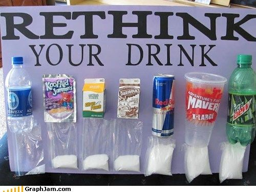 Amount of sugar in your daily drinks. Rethink your drink (and rethink buying plastic bottles ; )
