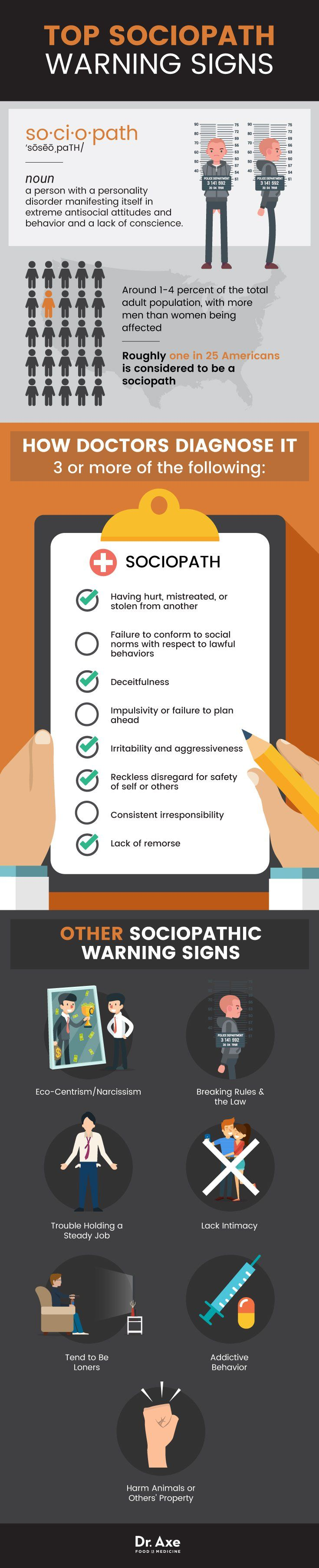 9 Questions that Help ID a Sociopath   Sociopathic ...