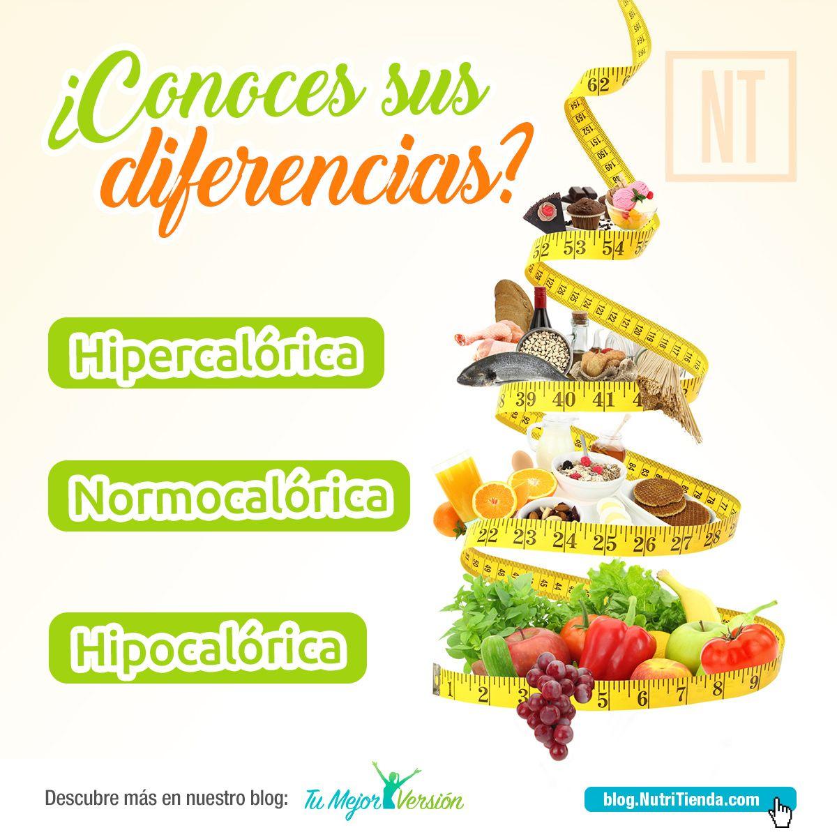 dieta normocalorica