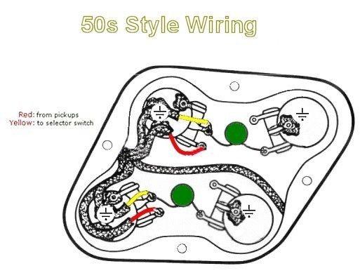 guitar wiring 101 guitar image wiring diagram guitar wiring diagram 2 humbuckers 3 way toggle switch 2 volumes 2 on guitar wiring 101