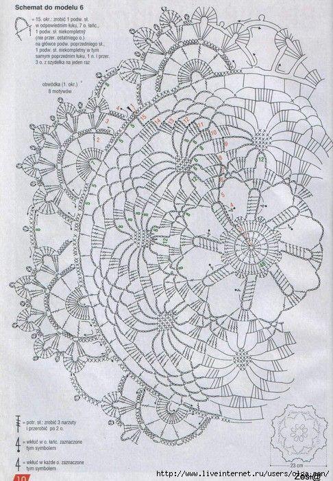 Diagram for Spokes Doily | crochet | Pinterest | Häkeldeckchen ...
