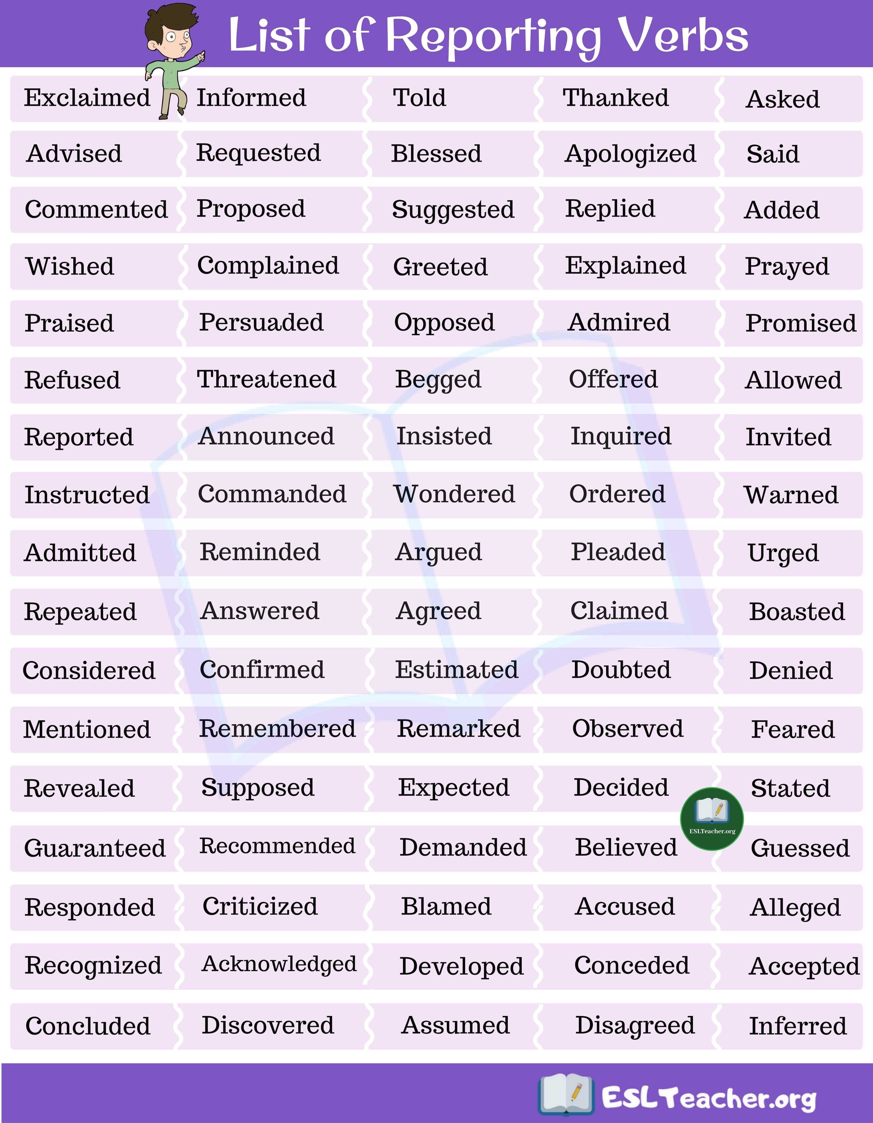 Antonyms List A To Z