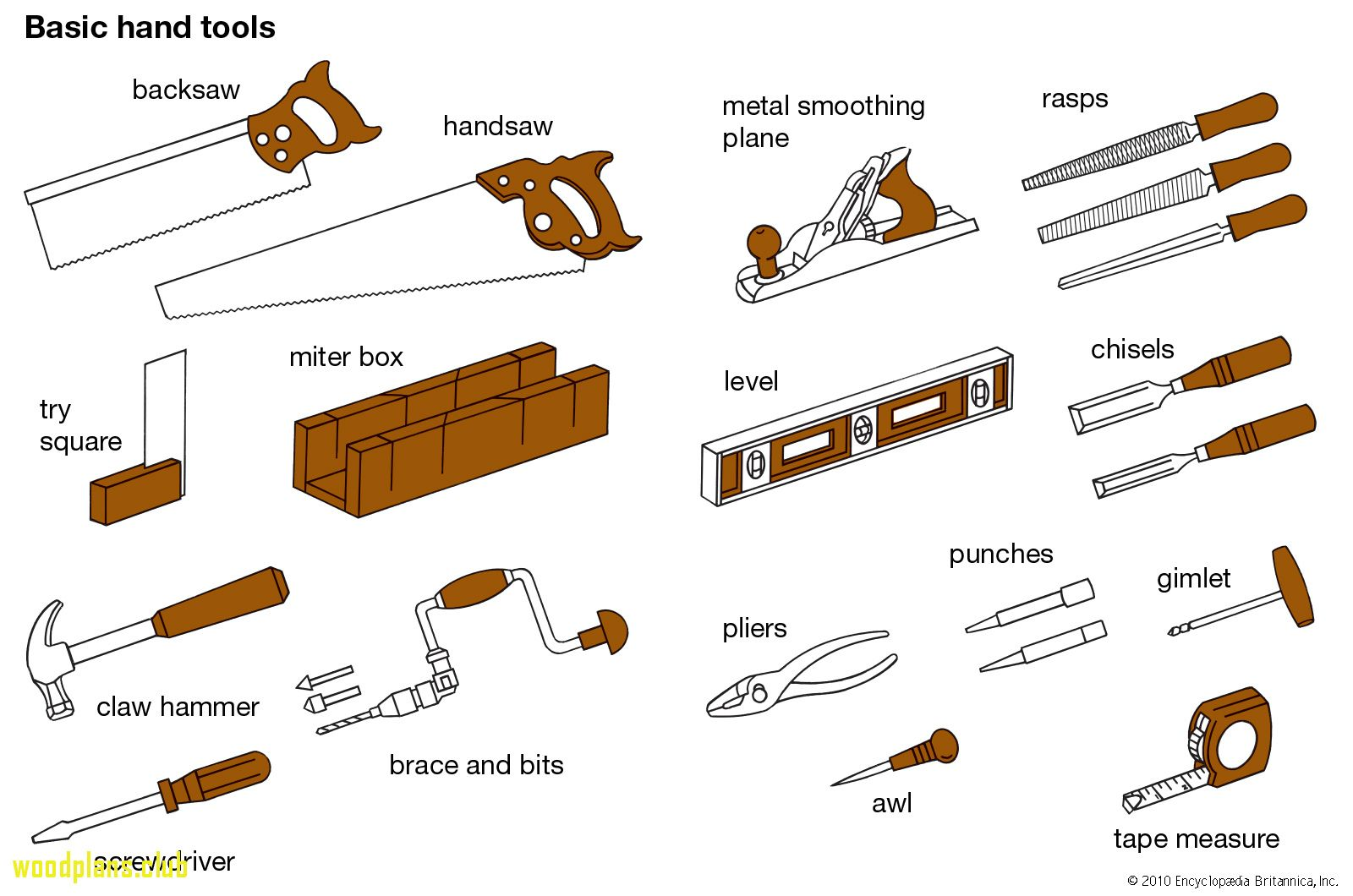 55 Woodworking Tool Names Americas Best Furniture Check More At Http Glennbeckreport Com Wood Basic Hand Tools Carpentry Tools Essential Woodworking Tools