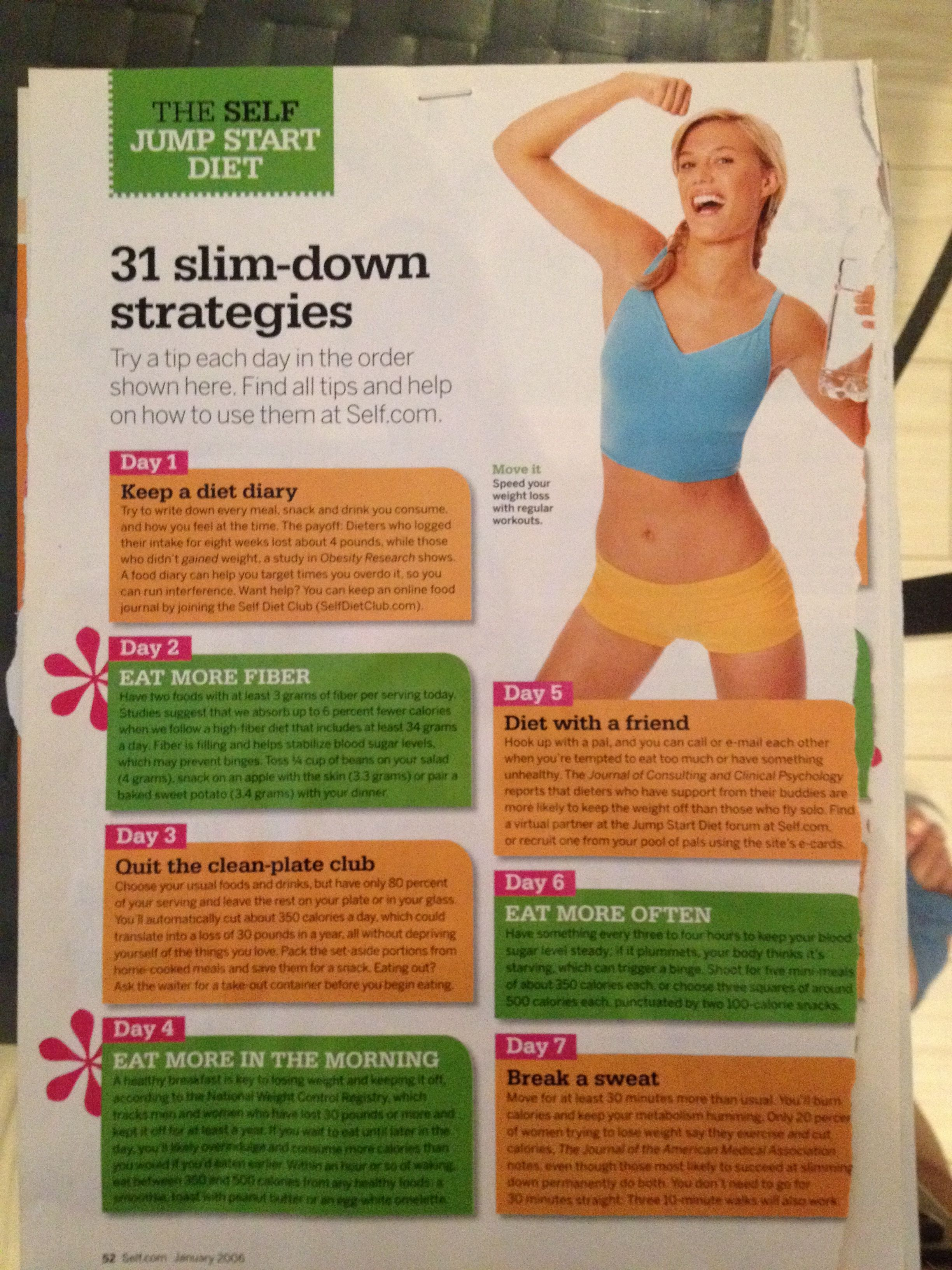 Exercise How To Slim Down Jump Start Diet Diet Diary