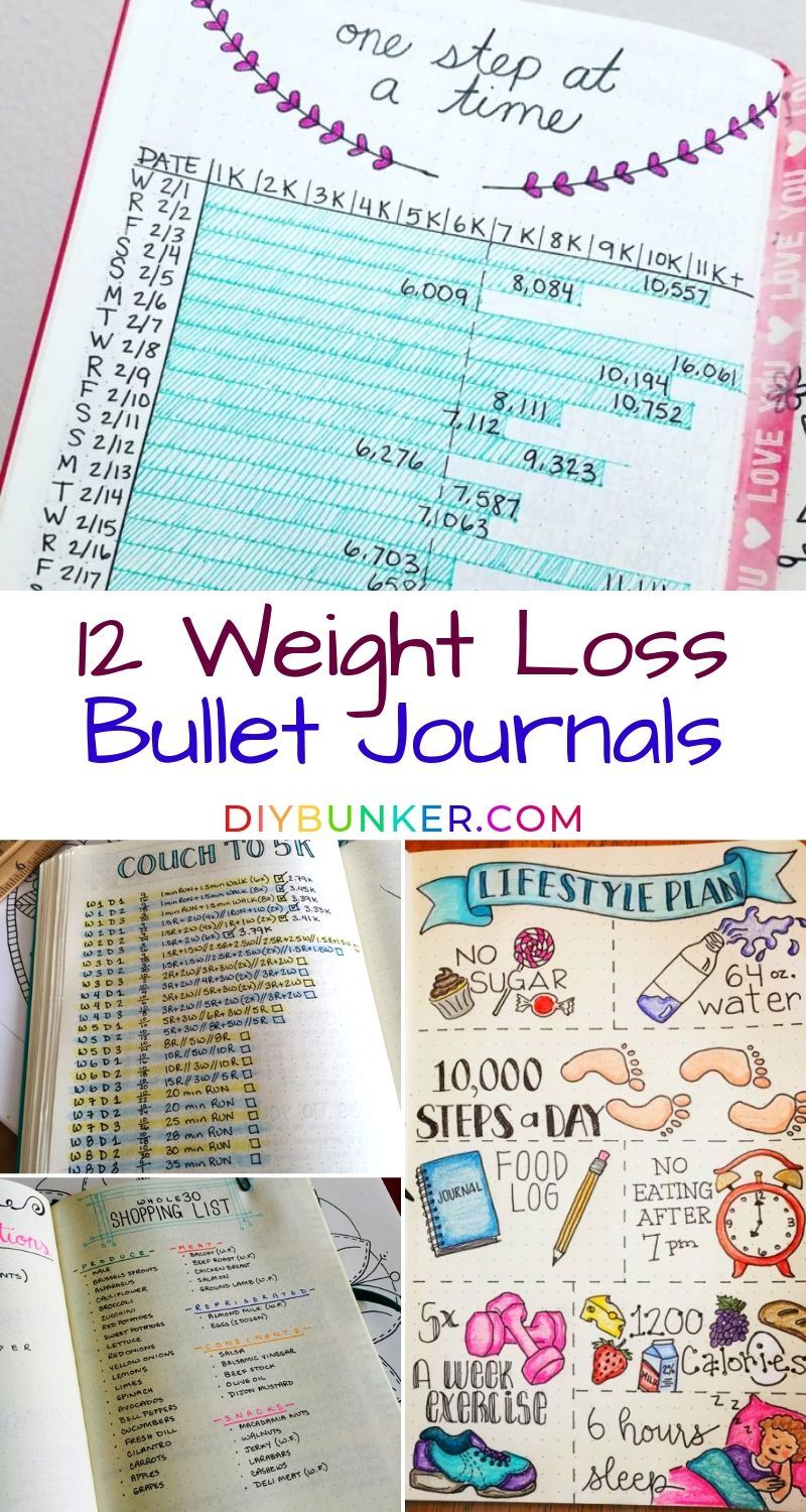 #bulletjournalideas #bulletjournal #fitness #journal #bullet #layout #health #ideas #these #bujo #be...