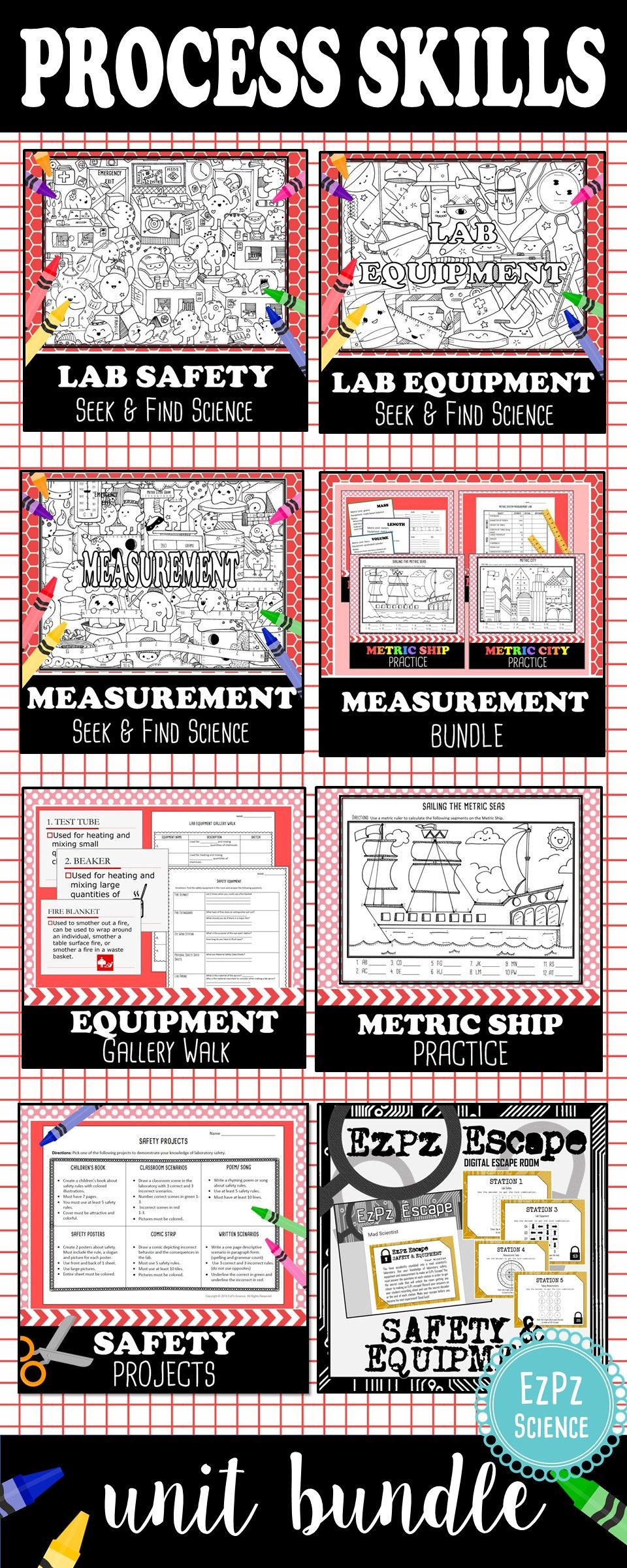 Lab Safety, Equipment and Measurement Science BIG Unit