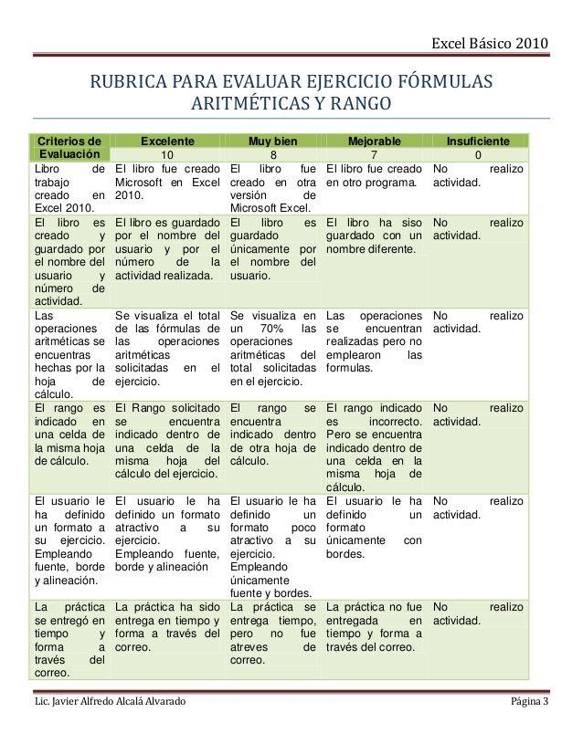 Único Plantilla De Rúbrica De Marcado Molde - Ideas De Ejemplo De ...