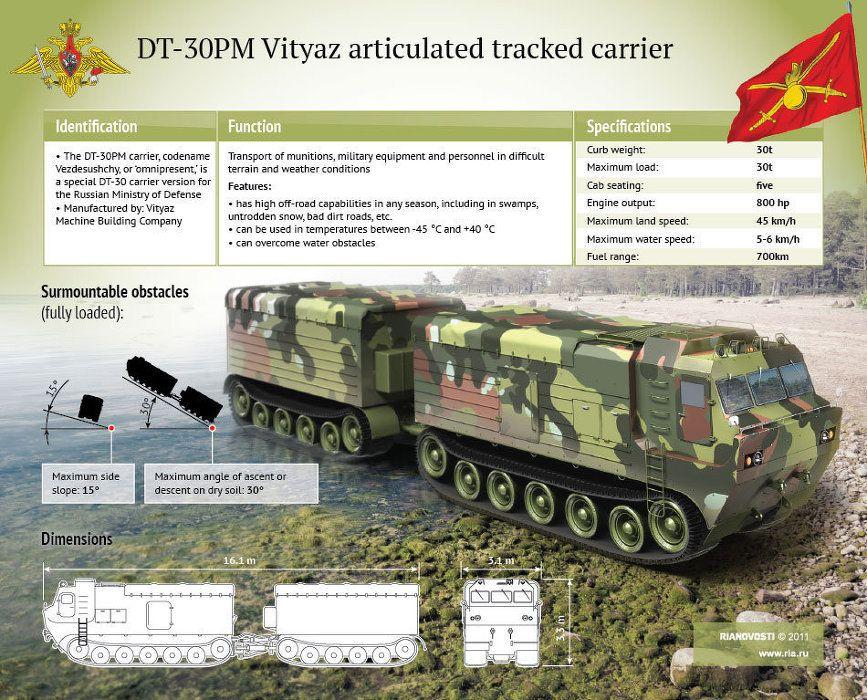Image result for Vityaz engineering company