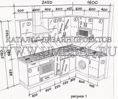 правила устройства кухни: 10 тыс изображений найдено в ...
