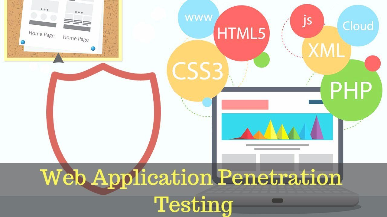 Web Application Penetration Testing Checklist Overview | penetration