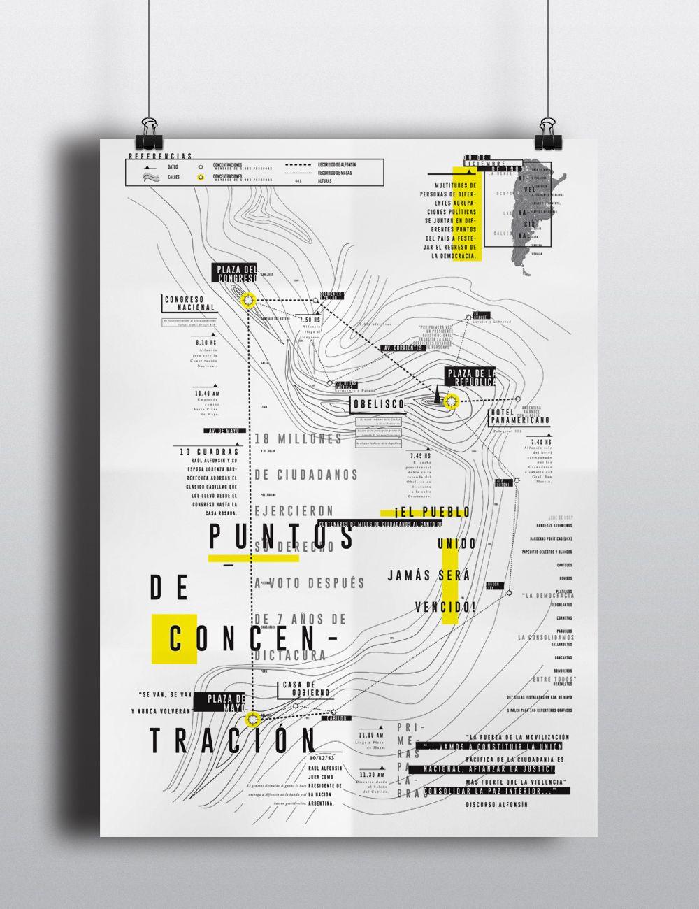 Micaela Castellaro (2014): Vuelta de la Democracia Argentina, via behance.net