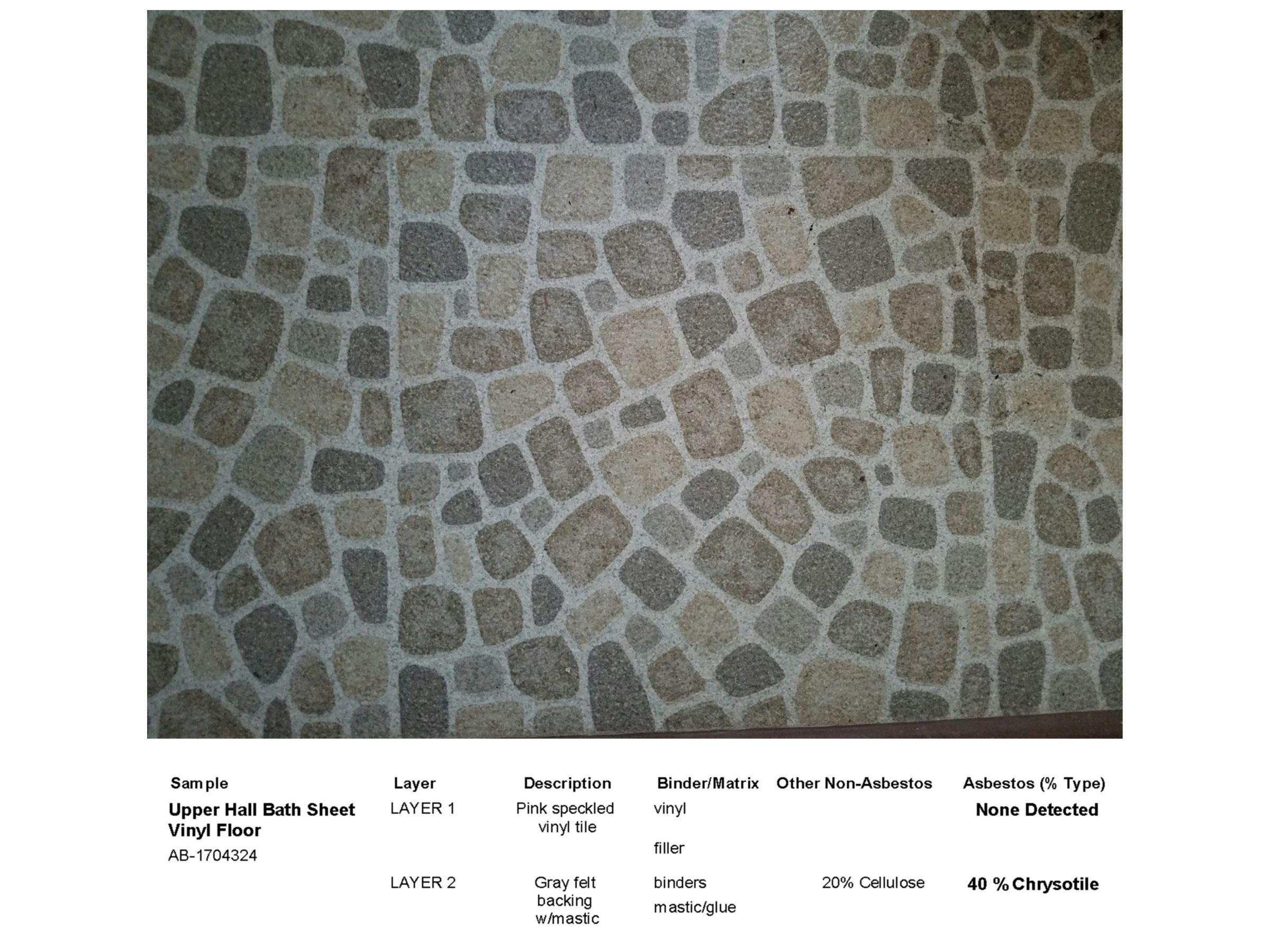 A Popular Sheet Vinyl Floor Covering From The Mid 20th Century Vinyl Floor Covering Vinyl Flooring Flooring