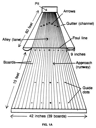 Diagram Of Bowling Lane  Diagram