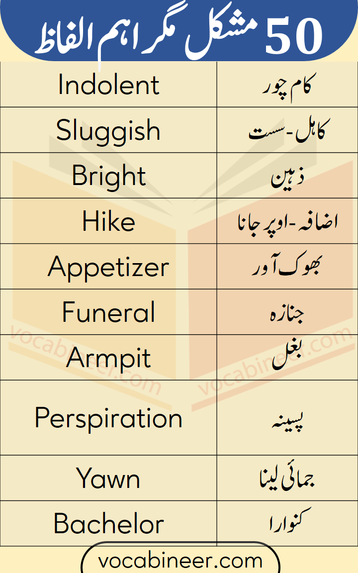 50 Most Commonly Used English Words with Urdu Mean