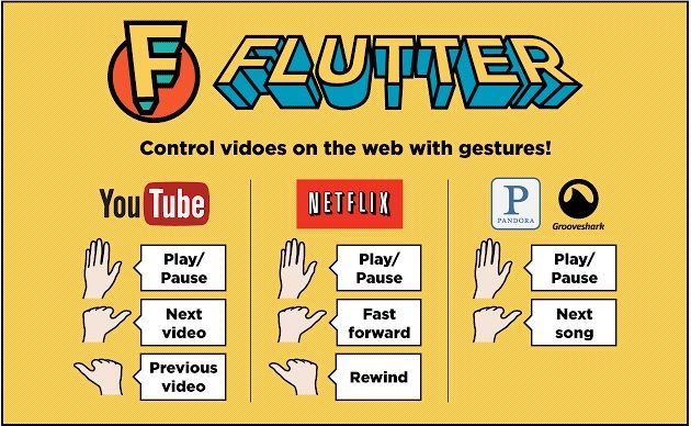 Google acquires gesture recognition startup Flutter - http://vr-zone.com/articles/google-acquires-gesture-recognition-startup-flutter/58924.html