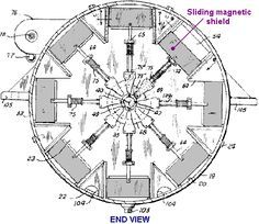 This Is A Very Interesting Design Of Magnetic Motor Especially Since It Does Not Call