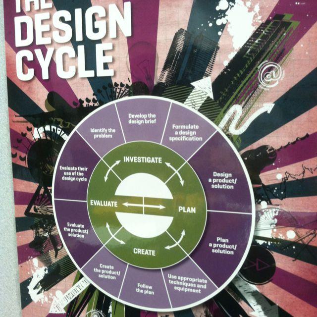 IB myp design cycle | Art Worksheets | International