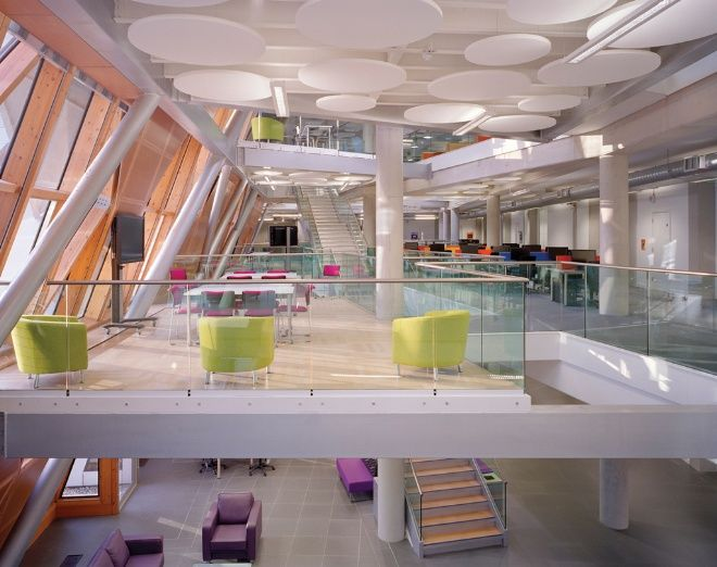 Faculty Of Engineering And Computing Building Coventry University Interior