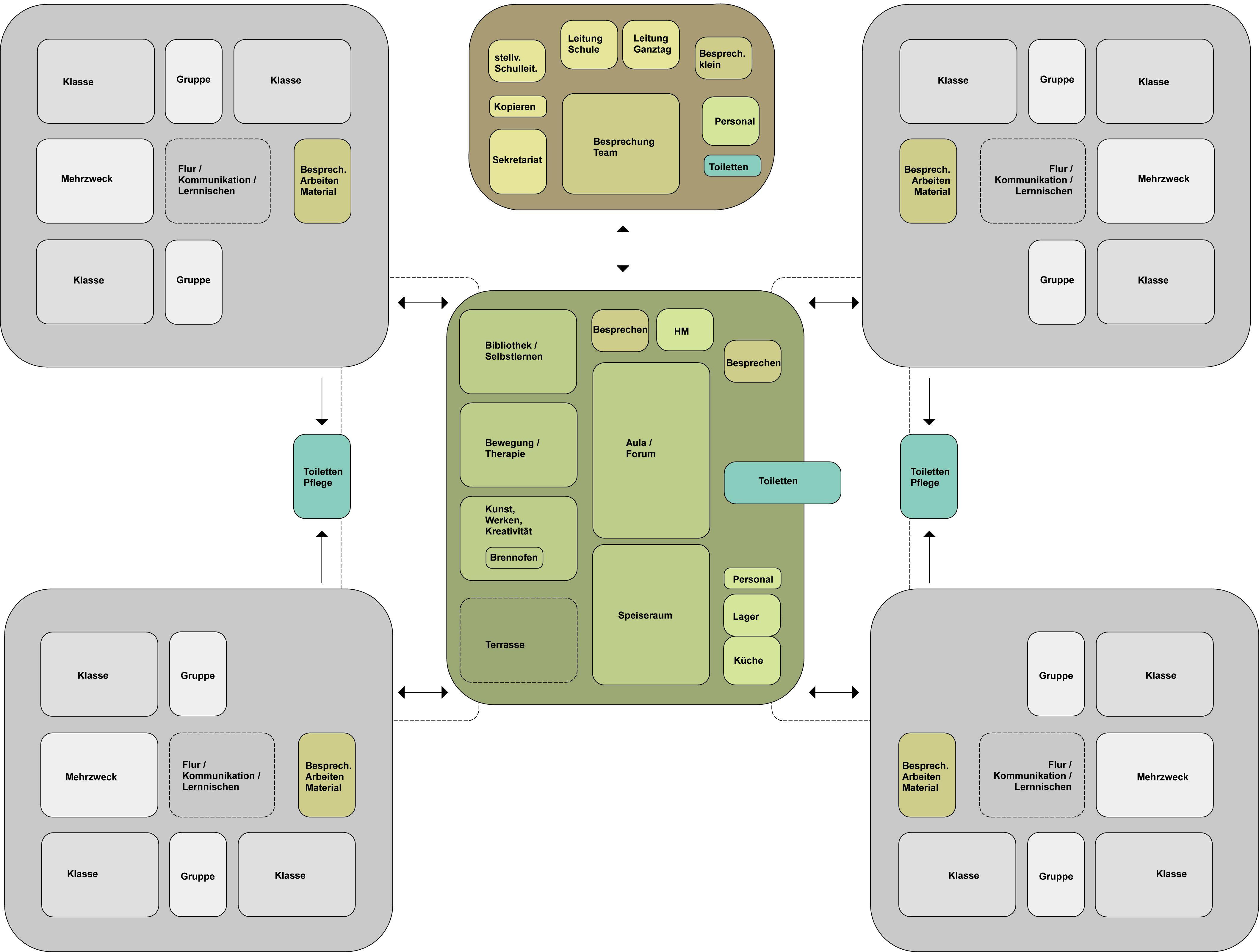 Darstellung Raum und Funktionsprogramm einer 3 zügigen