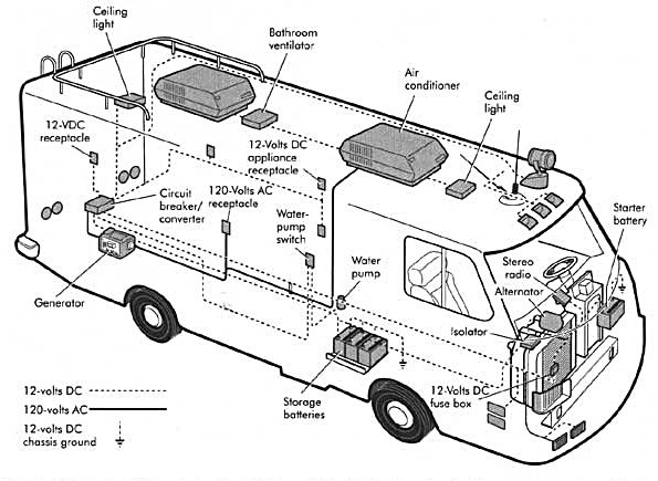sprinter van trailer wiring diagram