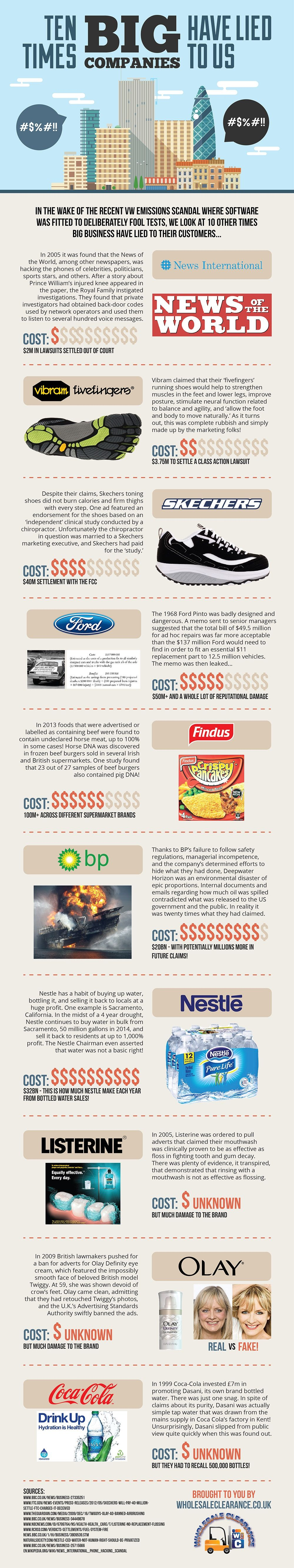 10 Big Companies That Have Lied #infographic