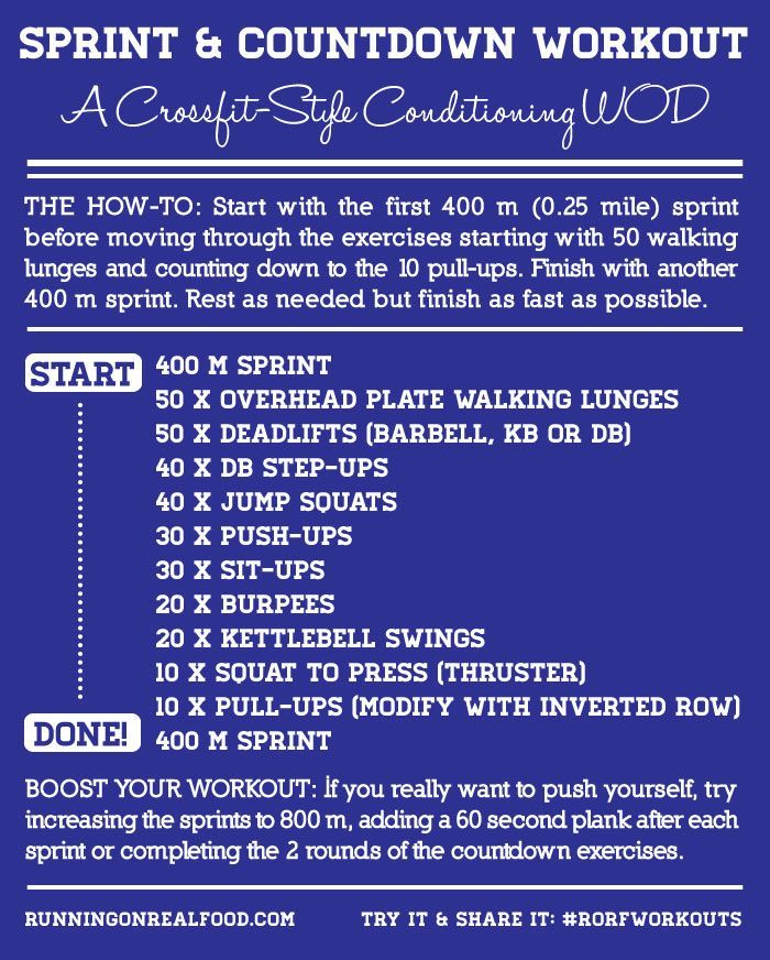 Crossfit Workout Routines: A CrossFit-Style Conditioning WOD For Total Body Strength