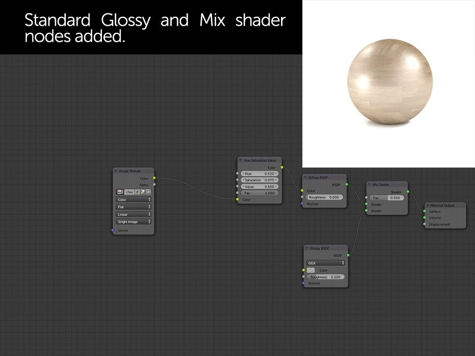 Shaders Materials And Textures In Blender Blender