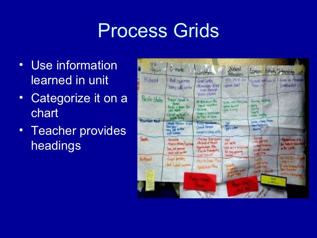 hight resolution of https://cute766.info/input-chart-on-4th-grade-government-glad-strategies-government-lessons-social-studies/