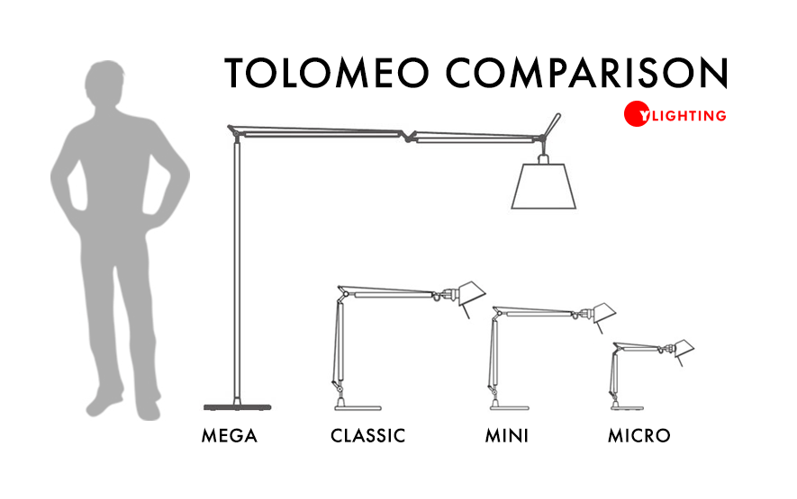 Tolomeo Artemide Lighting Lamps Chandeliers Wall Lights Artemide Tolomeo Artemide Modern Office Lighting