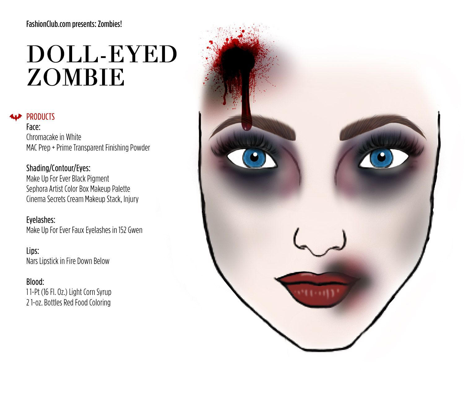 Doll-Eyed Zombie How-To next year | makeup | Pinterest | Doll eyes ...