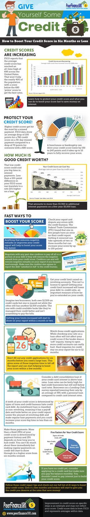 My Favorite Ways To Fix Your Credit Score Fast Plus The Full List Of 21 Steps I Used To Add 140 Points To My Fi Bad Credit Score Credit Score How