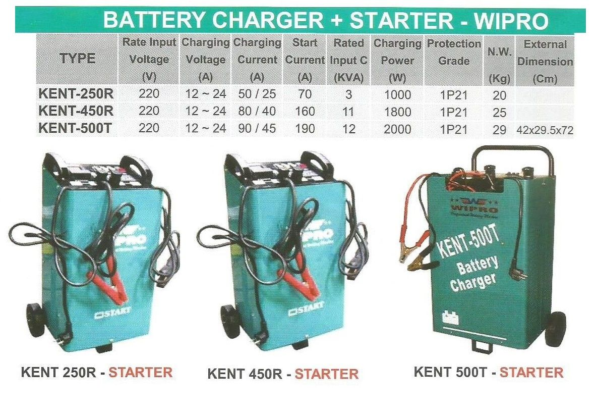 Battery Charger Stater 70 Ampere Wipro Kent 250r Supplier