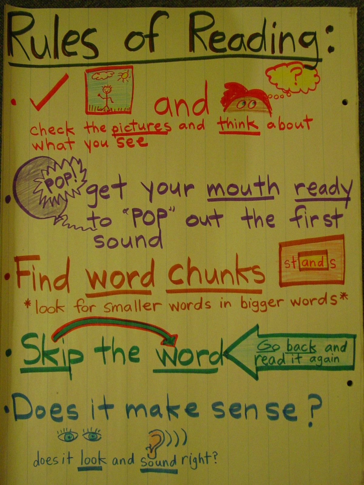 1st Amp 2nd Grade Reading Strategies Anchor Chart