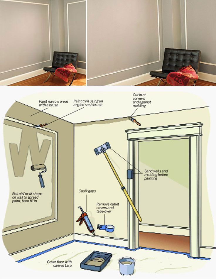 Home Improvement And Remodeling This Old House Painting Walls Tips Room Paint House Painting Tips