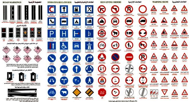 Isharat Seir إشارات السير Isharat Traffic Signs Warning Signs Signs