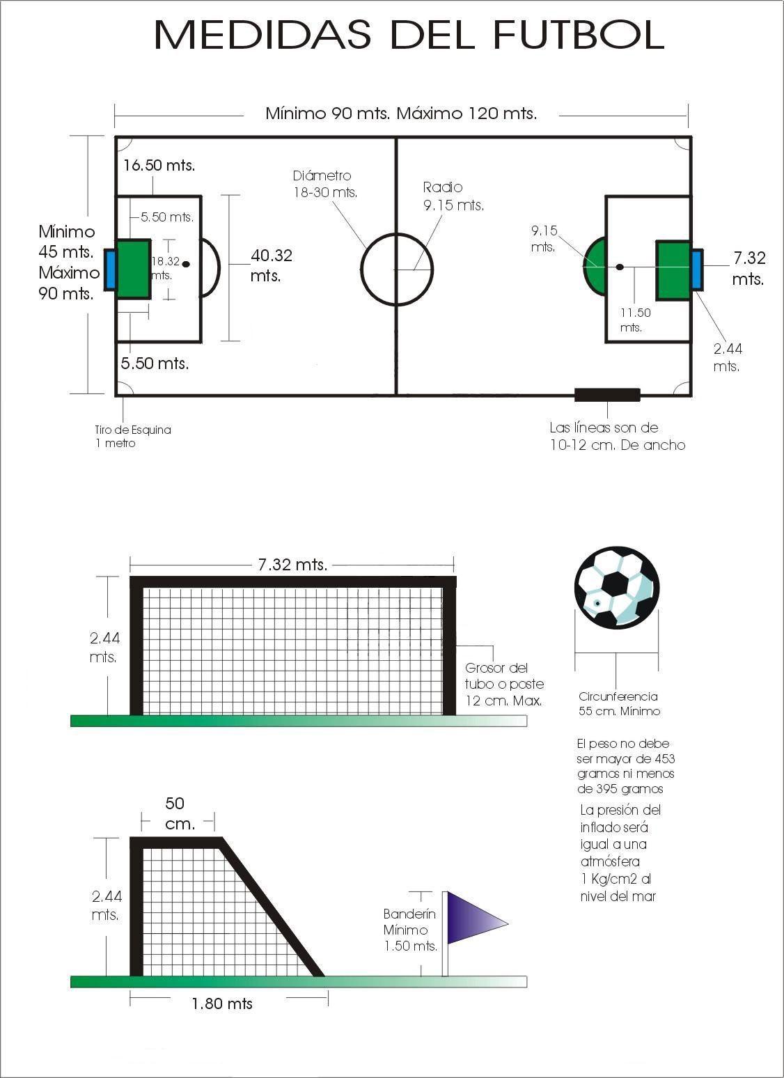 Medidas De Un Campo De Fútbol Medidas Cancha De Futbol Cancha De Futbol Canchas Futbol 5