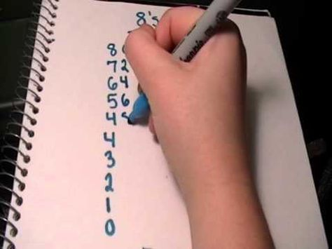 These videos are perfect for helping your students who are struggling with multiplication facts while challenging those who have already mastered them!