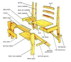 Library Chair Diagram
