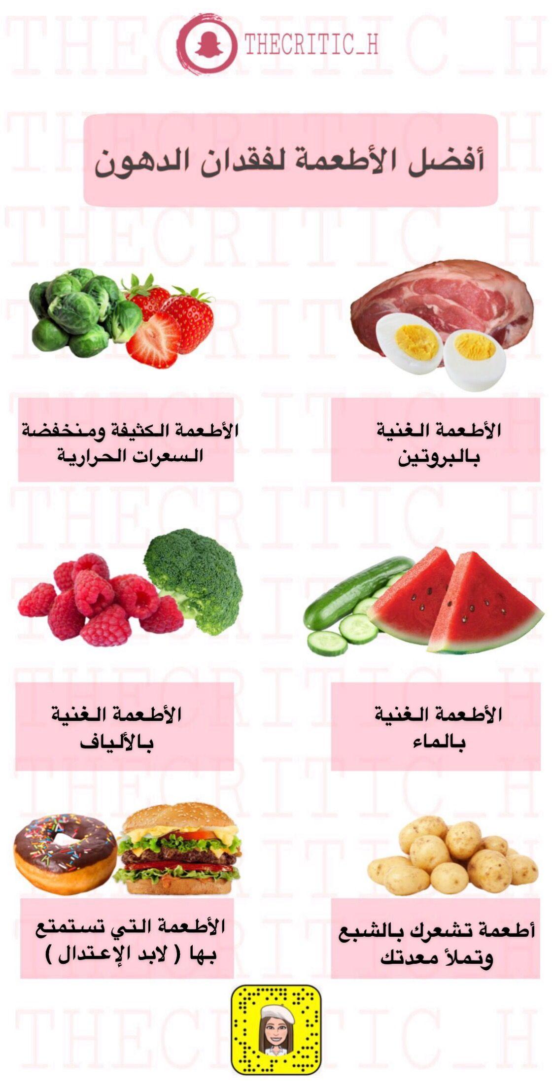 فقدان الدهون Health Fitness Nutrition Health Facts Fitness Food Facts
